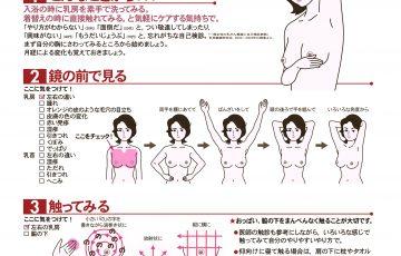乳がん自己検診方法